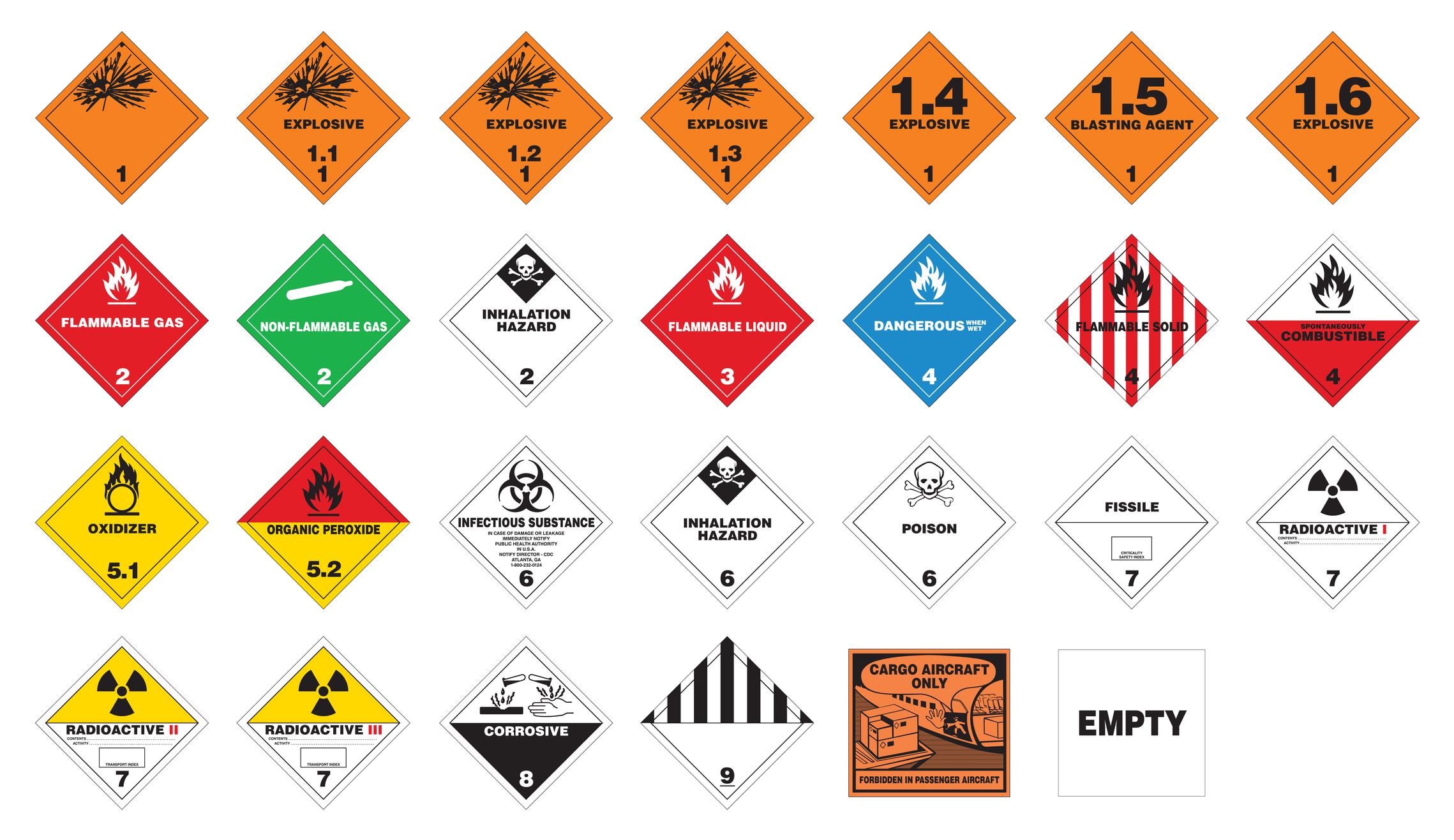 New Year New Regulations Dangerous Goods Ignore Peril on Hazardous Chemical Chart