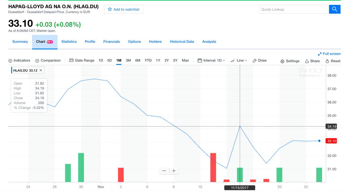 HL After Hours Trading - HL Pre-Market - Hecla Mining ...