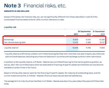 Maersk debt (source Maersk)