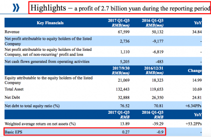 Cosco revenues and EPS (Cosco Q3 presentation)