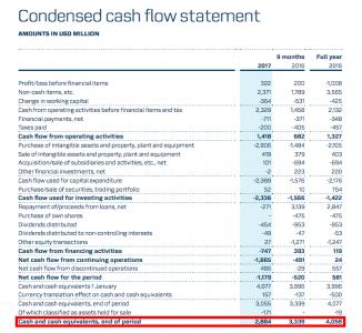 Maersk Cash (source Maersk)