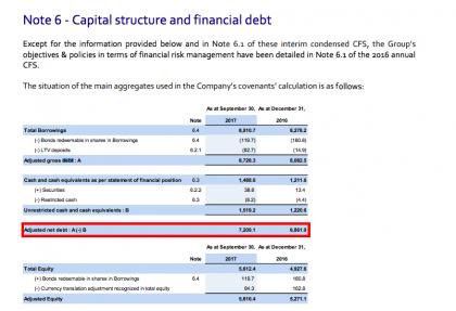 CMA CGM debts (source CMA CGM)