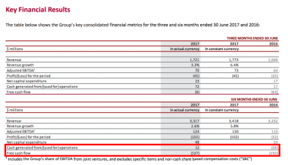 Financials and cash flows (source CEVA Q2 results)