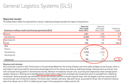 GLS snapshot (source RMG)