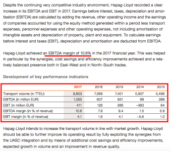 Trailing Ebit/Ebitda and margins (Source Hapag-Lloyd)