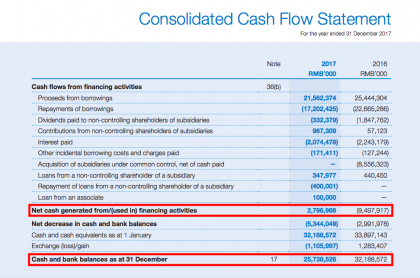 Cosco 2017 consolidated cash flows (Source: COSCO)