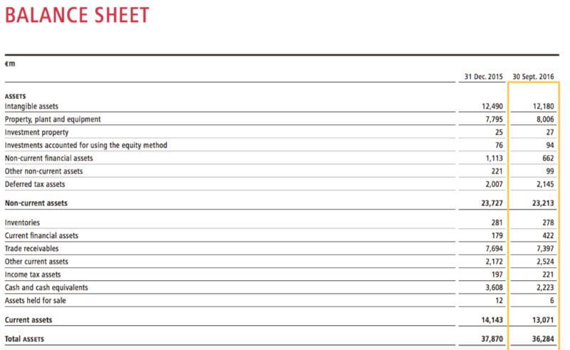 cfowise monthly impact indicators company dashboard