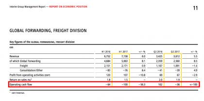 DGF snapshot (source DP-DHL interim results 2017)