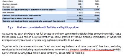 Cash and liquidity (source CMA CGM)