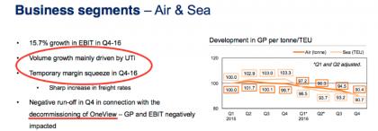 DSV Air and Sea (source DSV)