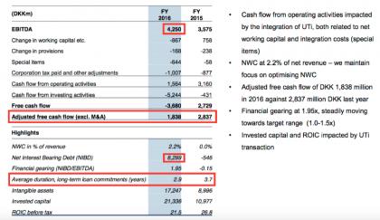 DSV debt and cash flows (source DSV)