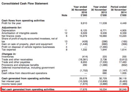 Stobart cash flows