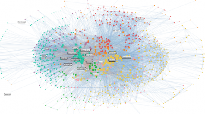 port network