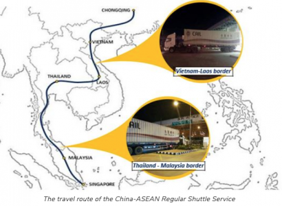south east asian road network